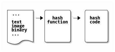 /img/hashfunctions.png